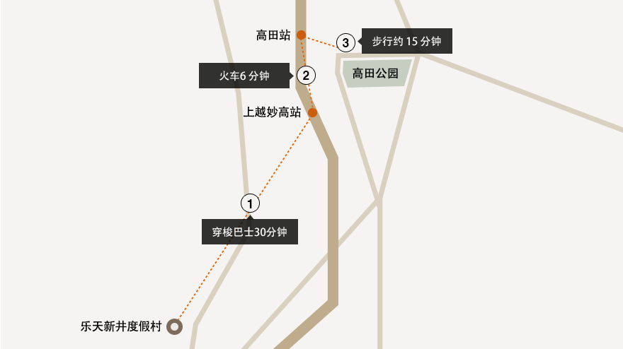Directions from LOTTE Arai Resort to Takada Park